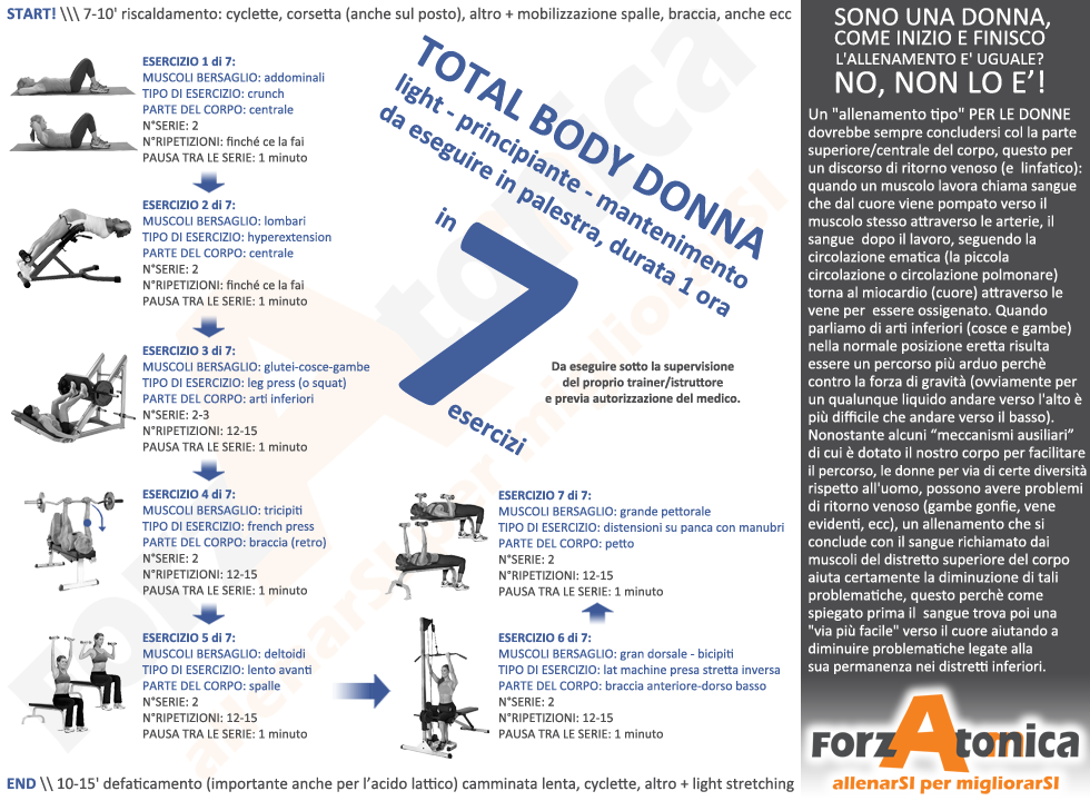 workout total body donna